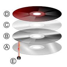 Восстановление нечитаемых дисков dvd