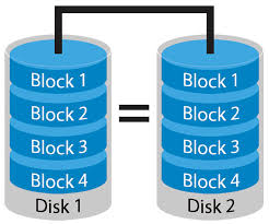 Восстановление диска RAID